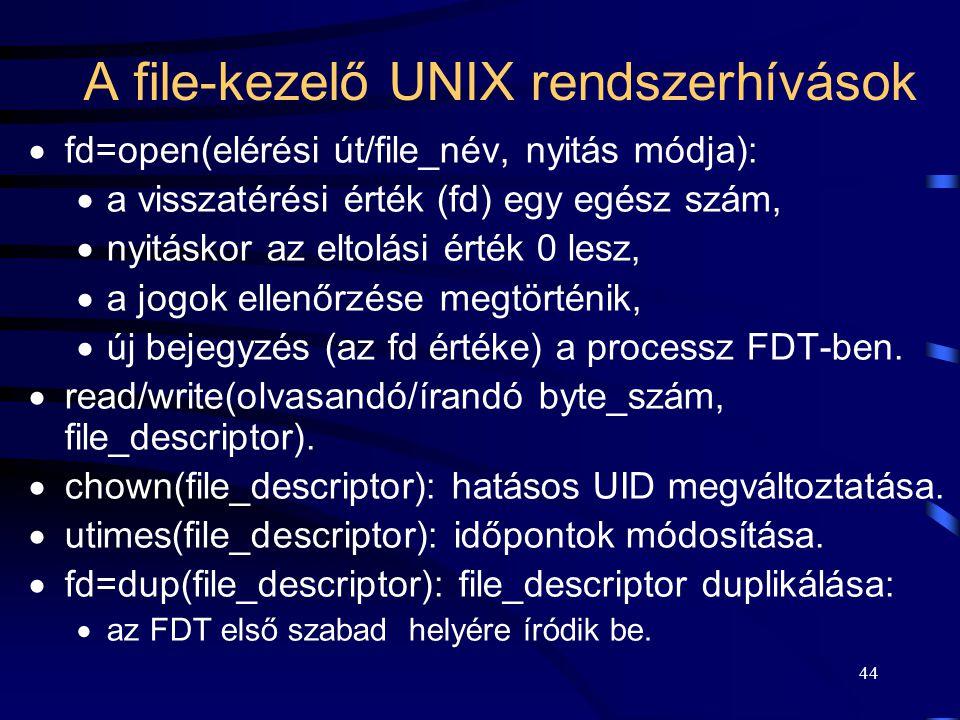 A file-kezelő UNIX rendszerhívások