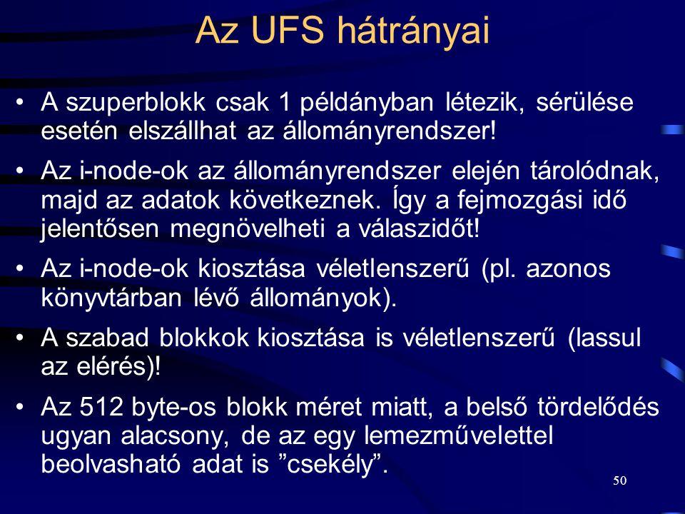 Az UFS hátrányai A szuperblokk csak 1 példányban létezik, sérülése esetén elszállhat az állományrendszer!