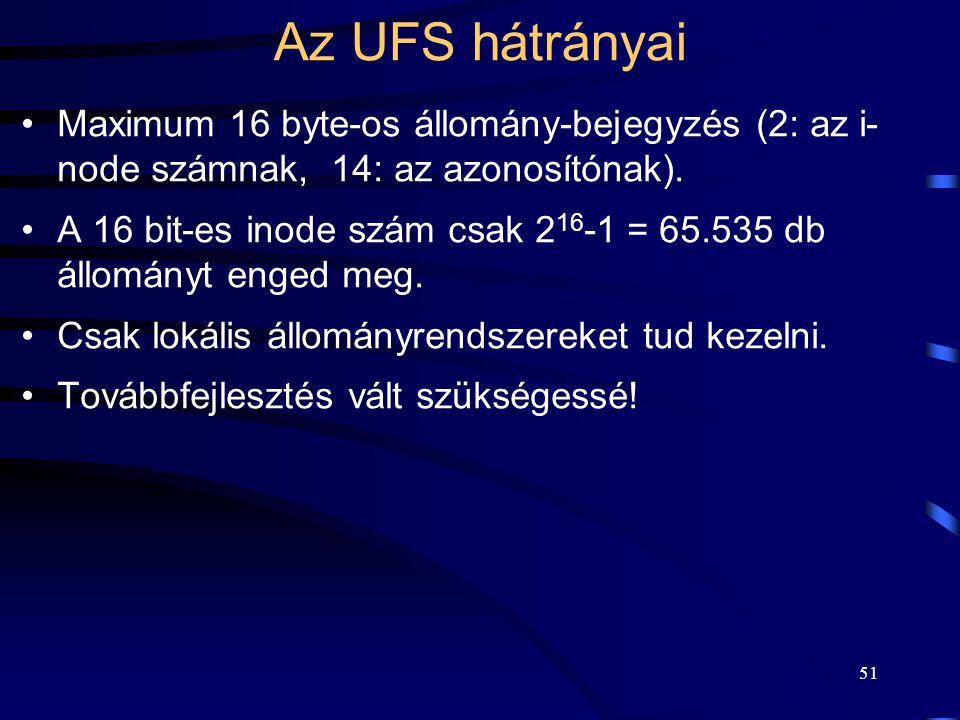Az UFS hátrányai Maximum 16 byte-os állomány-bejegyzés (2: az i- node számnak, 14: az azonosítónak).