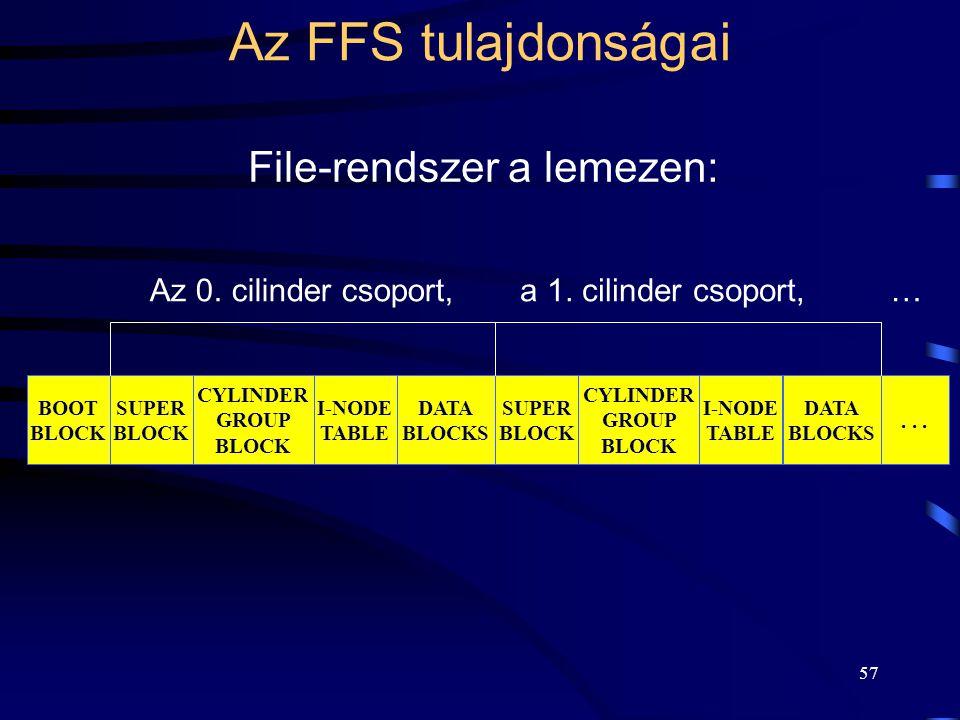 Az FFS tulajdonságai File-rendszer a lemezen: Az 0. cilinder csoport,