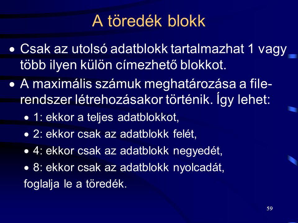 A töredék blokk Csak az utolsó adatblokk tartalmazhat 1 vagy több ilyen külön címezhető blokkot.