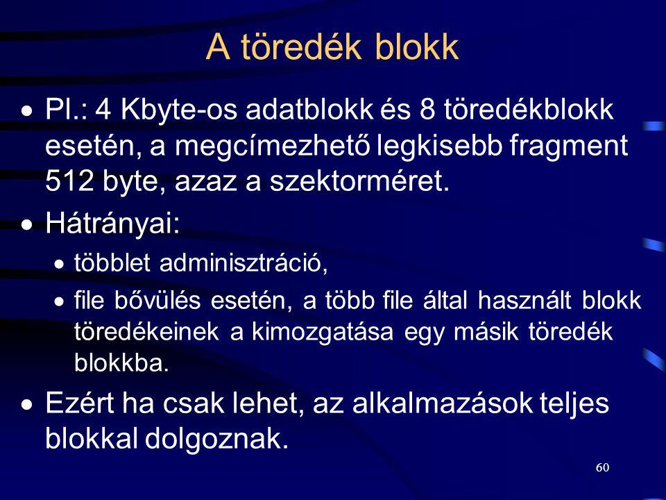 A töredék blokk Pl.: 4 Kbyte-os adatblokk és 8 töredékblokk esetén, a megcímezhető legkisebb fragment 512 byte, azaz a szektorméret.