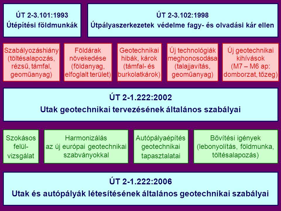 Utak geotechnikai tervezésének általános szabályai