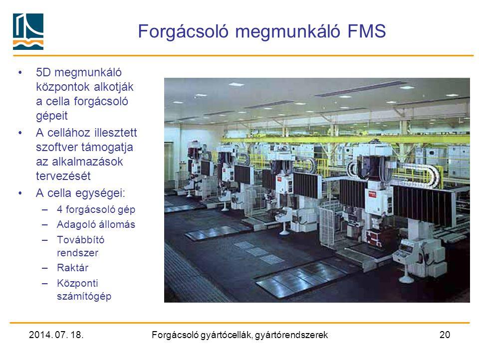 Forgácsoló megmunkáló FMS