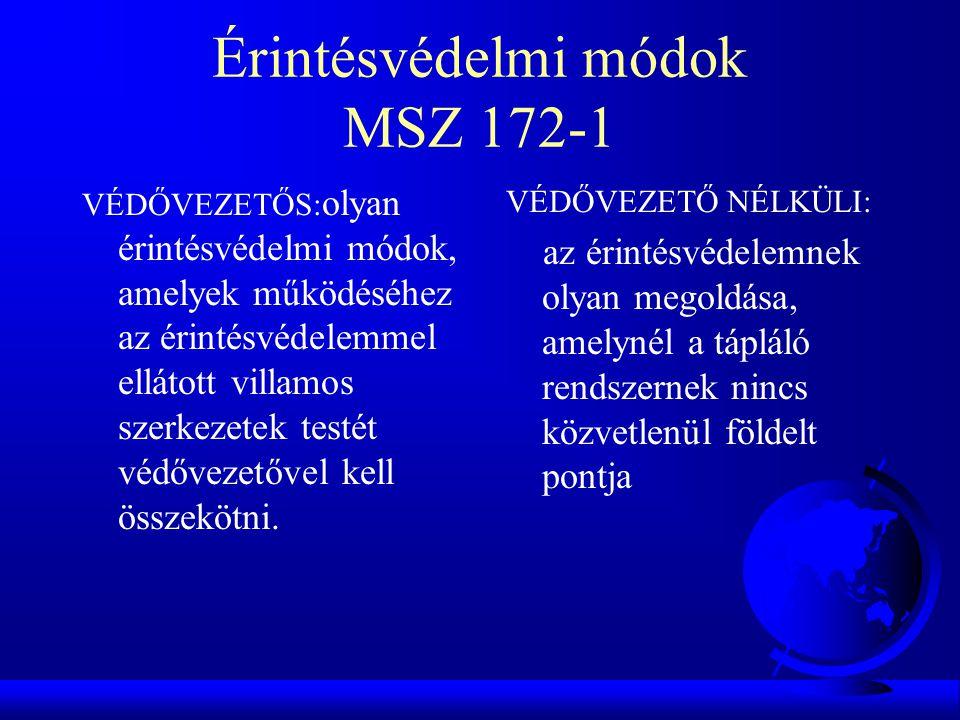 Érintésvédelmi módok MSZ 172-1