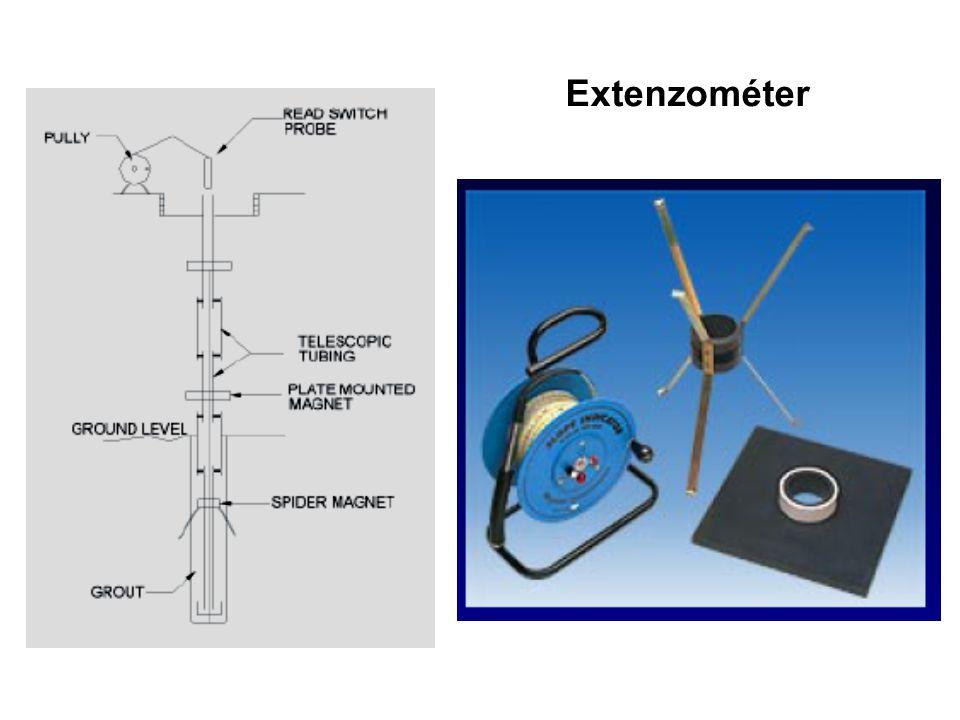 Extenzométer
