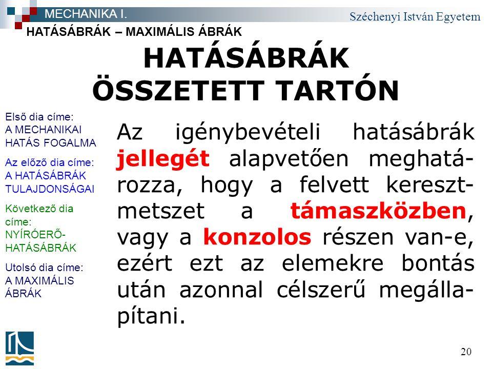 HATÁSÁBRÁK ÖSSZETETT TARTÓN