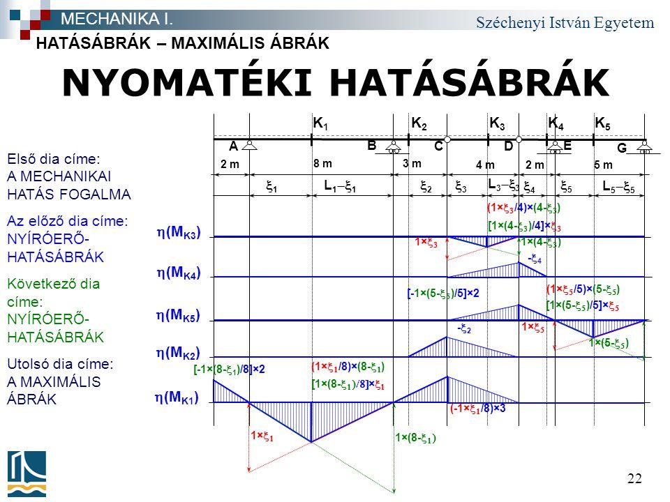 NYOMATÉKI HATÁSÁBRÁK MECHANIKA I. HATÁSÁBRÁK – MAXIMÁLIS ÁBRÁK K1 K2