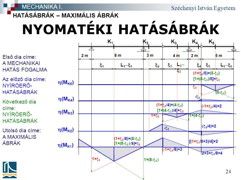 NYOMATÉKI HATÁSÁBRÁK MECHANIKA I. HATÁSÁBRÁK – MAXIMÁLIS ÁBRÁK h(MK5)