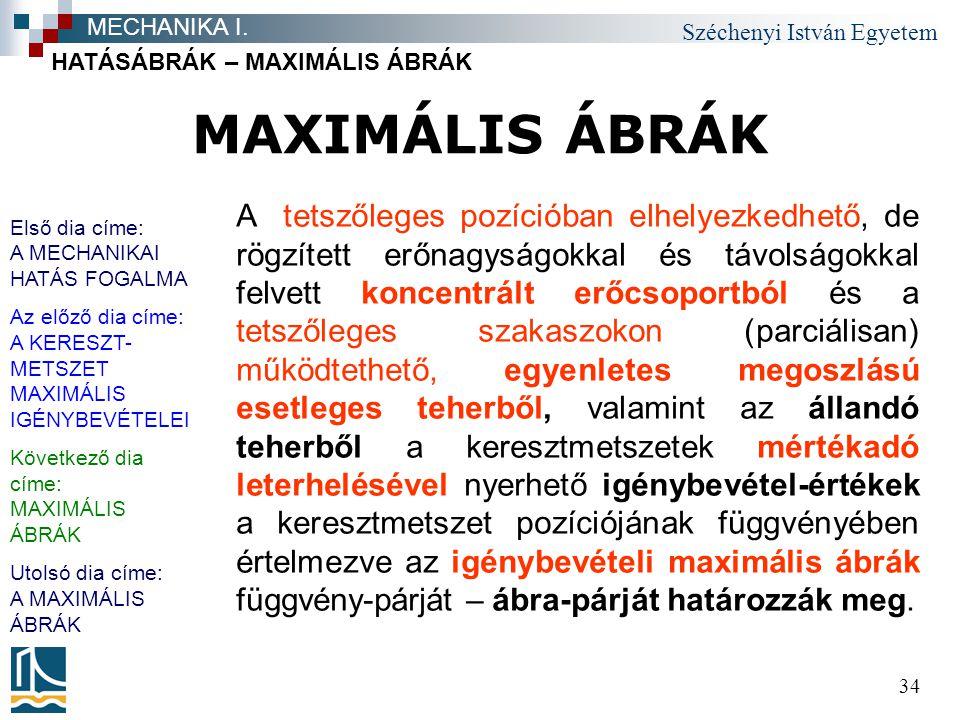 MECHANIKA I. HATÁSÁBRÁK – MAXIMÁLIS ÁBRÁK. MAXIMÁLIS ÁBRÁK.