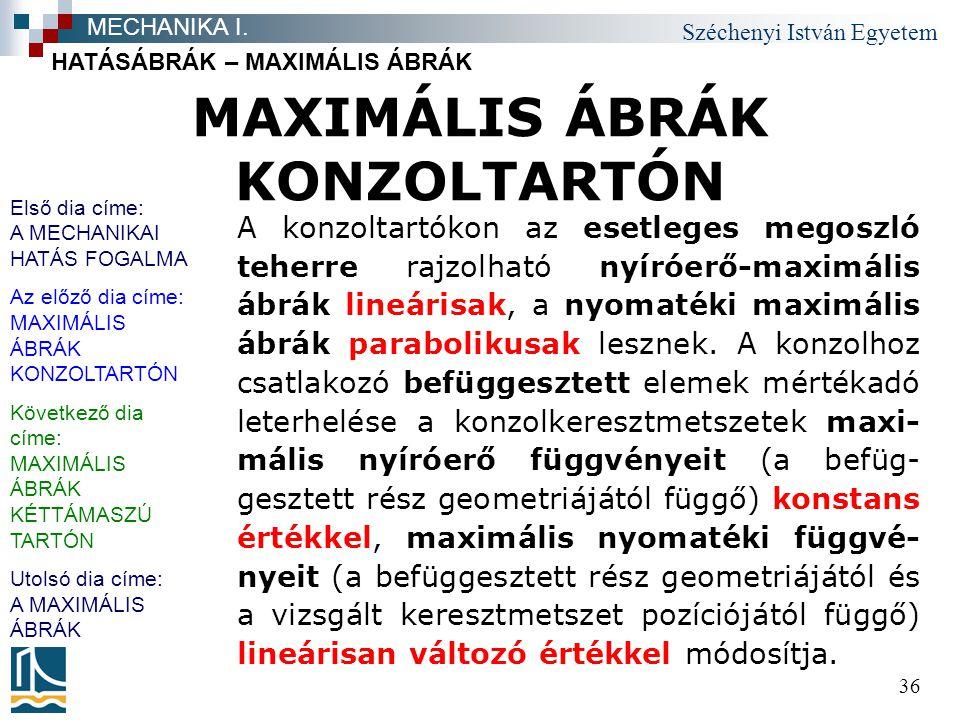 MAXIMÁLIS ÁBRÁK KONZOLTARTÓN