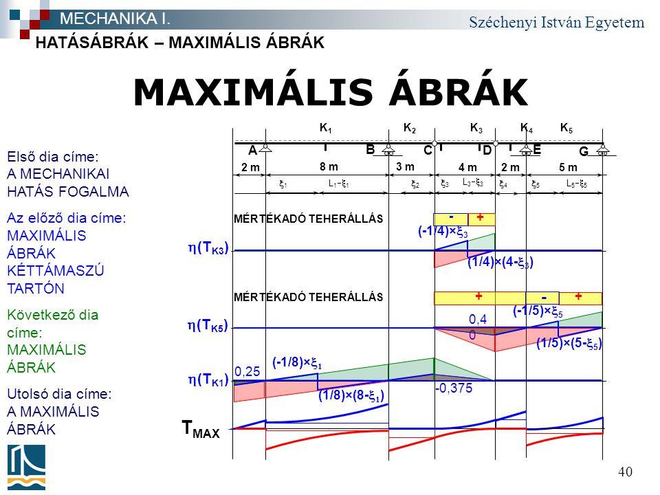 MAXIMÁLIS ÁBRÁK TMAX MECHANIKA I. HATÁSÁBRÁK – MAXIMÁLIS ÁBRÁK -