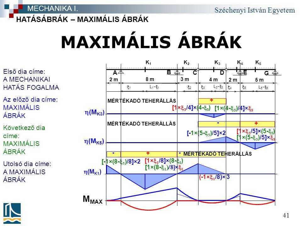 MAXIMÁLIS ÁBRÁK MMAX MECHANIKA I. HATÁSÁBRÁK – MAXIMÁLIS ÁBRÁK