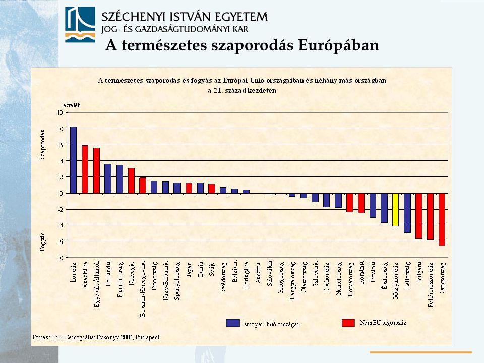 A természetes szaporodás Európában