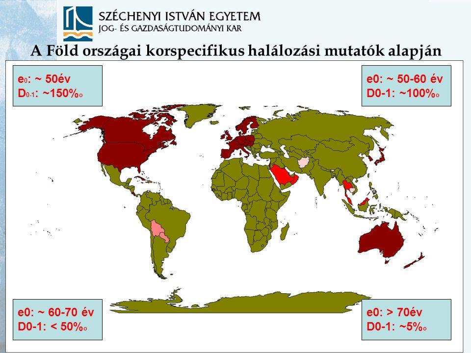 A Föld országai korspecifikus halálozási mutatók alapján
