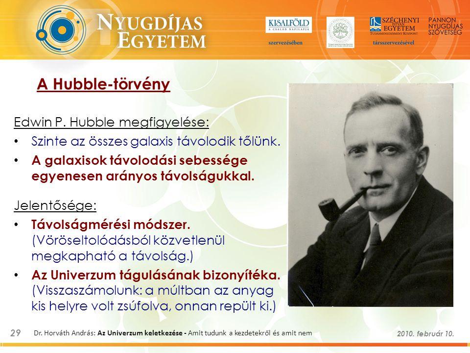 A Hubble-törvény Edwin P. Hubble megfigyelése:
