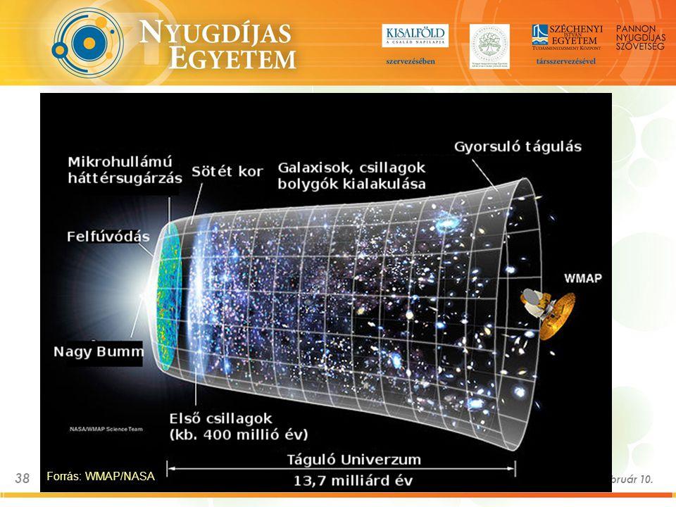 Forrás: WMAP/NASA Dr. Horváth András: Az Univerzum keletkezése - Amit tudunk a kezdetekről és amit nem.