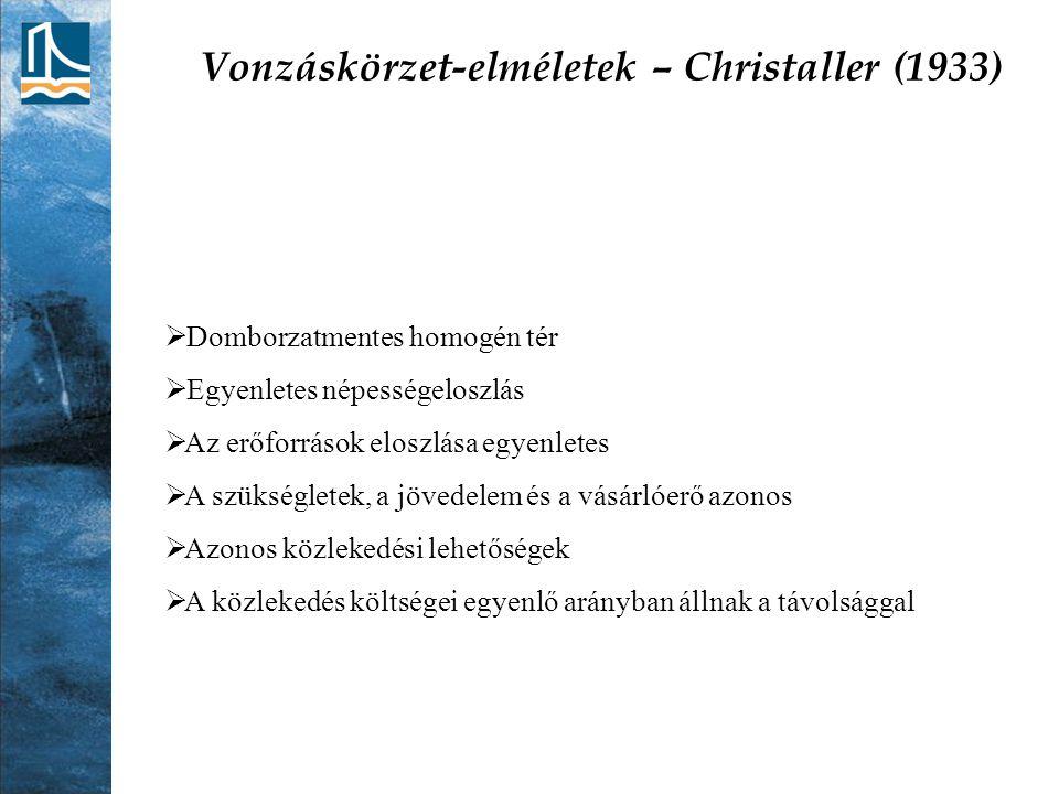Vonzáskörzet-elméletek – Christaller (1933)