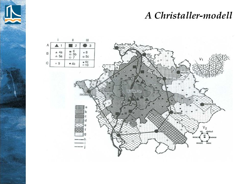 A Christaller-modell