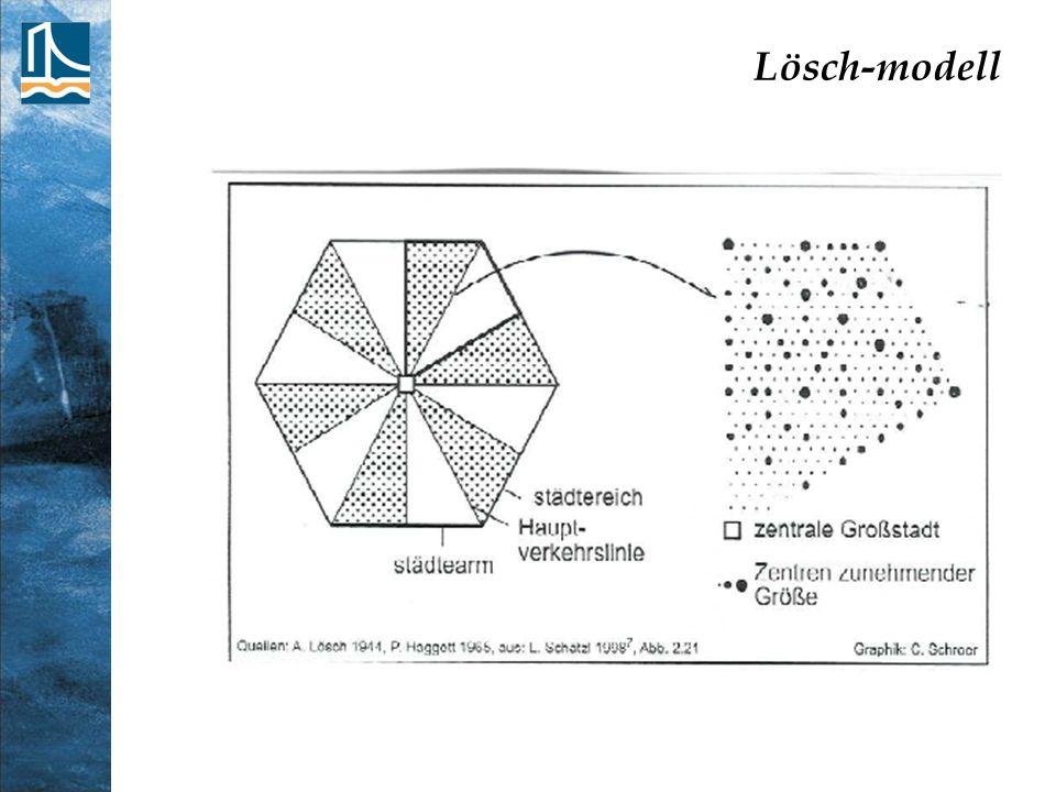 Lösch-modell