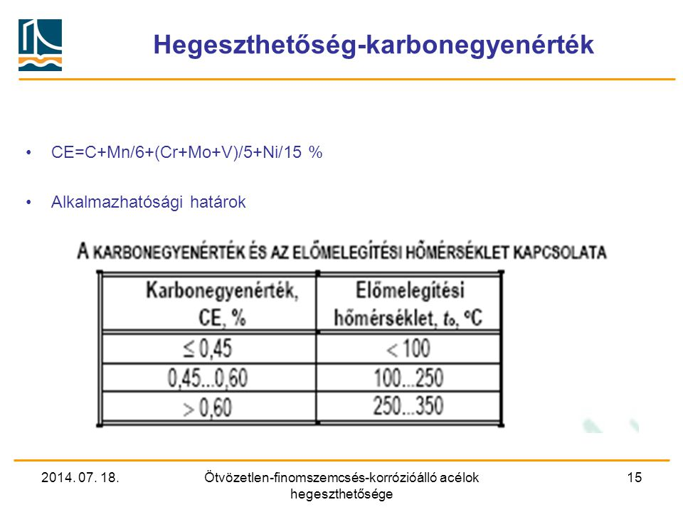 Hegeszthetőség-karbonegyenérték