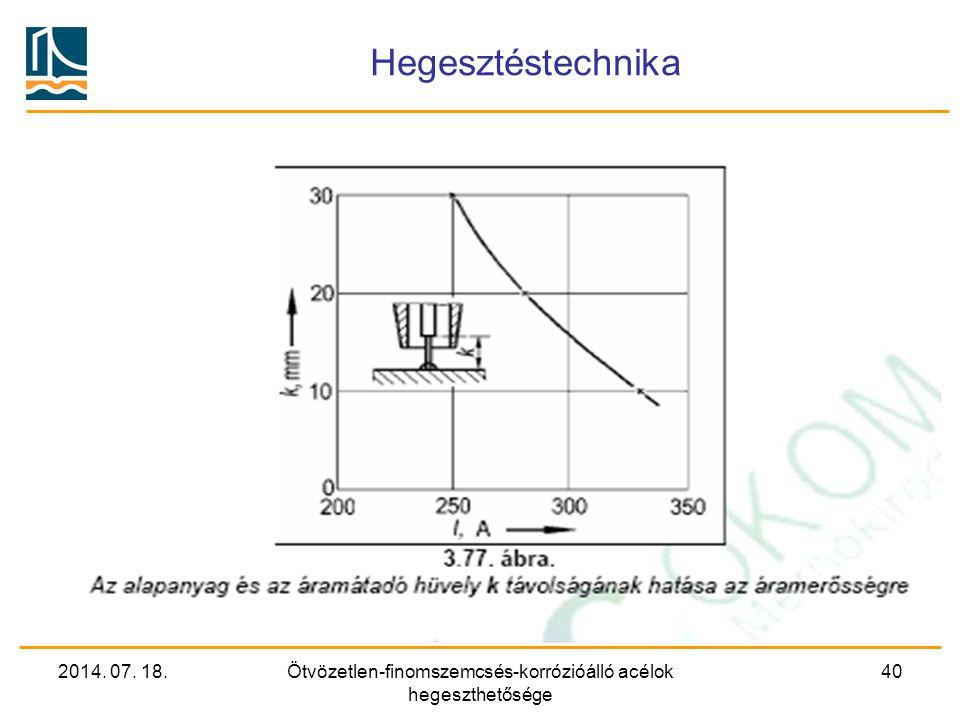 Ötvözetlen-finomszemcsés-korrózióálló acélok hegeszthetősége