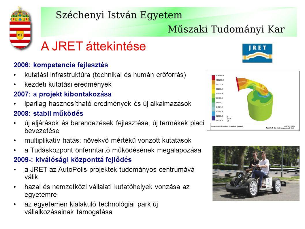 A JRET áttekintése 2006: kompetencia fejlesztés