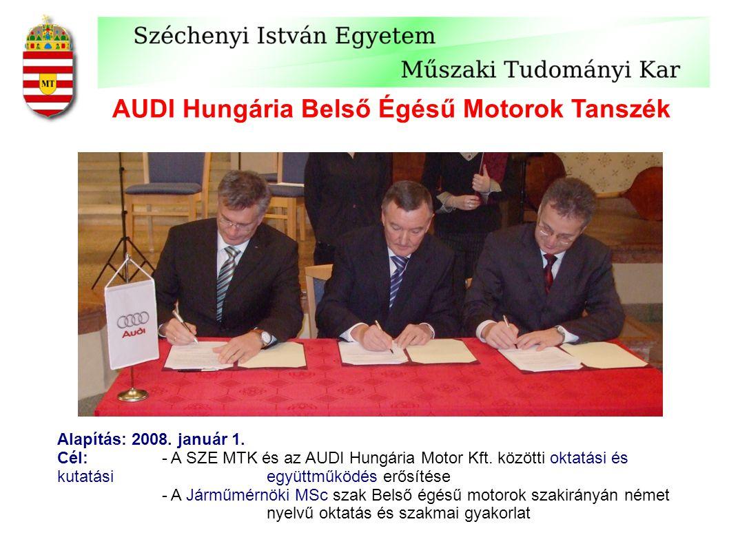 AUDI Hungária Belső Égésű Motorok Tanszék