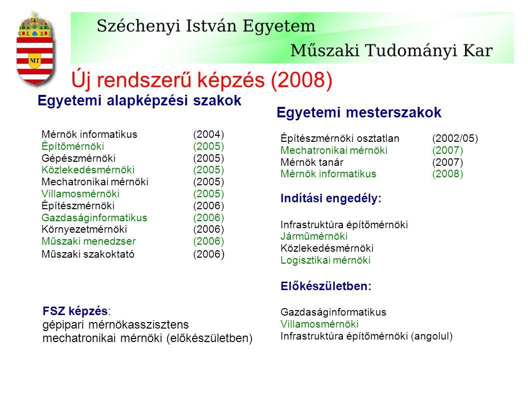 Új rendszerű képzés (2008) Egyetemi alapképzési szakok
