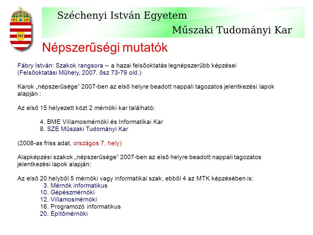 Népszerűségi mutatók Fábry István: Szakok rangsora -- a hazai felsőoktatás legnépszerűbb képzései. (Felsőoktatási Műhely, 2007. ősz 73-79 old.)