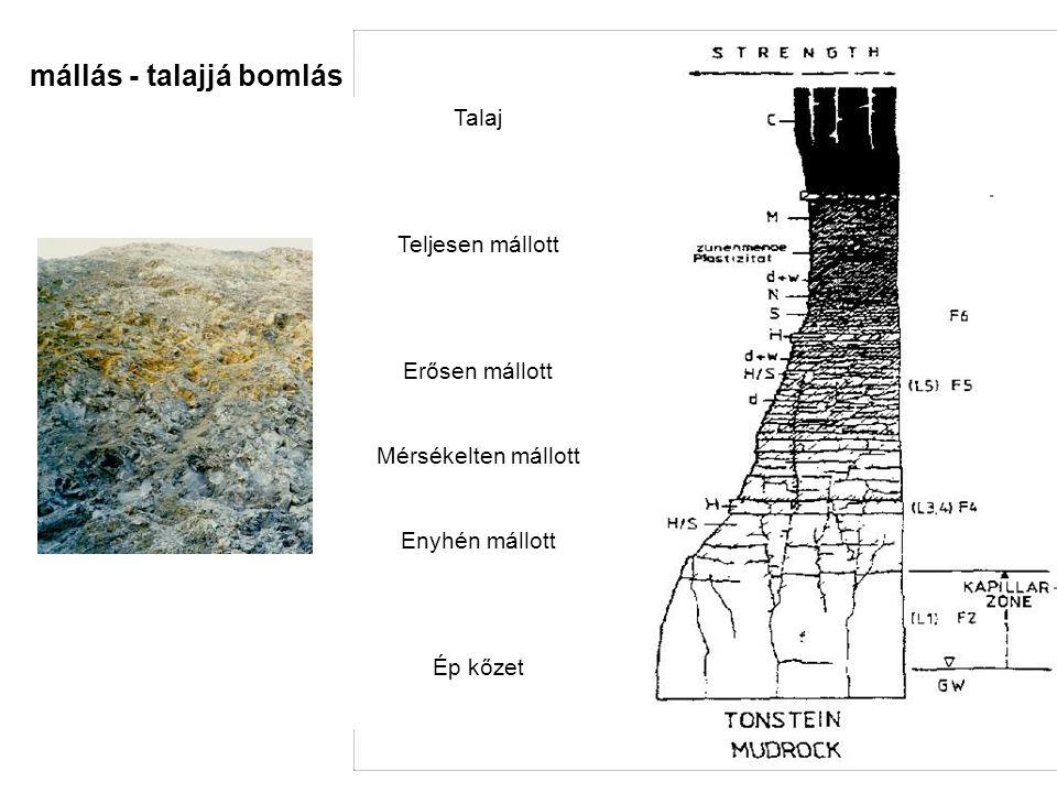 mállás - talajjá bomlás
