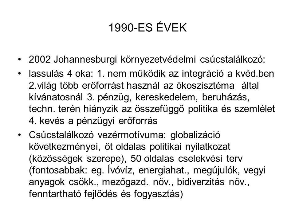 1990-ES ÉVEK 2002 Johannesburgi környezetvédelmi csúcstalálkozó:
