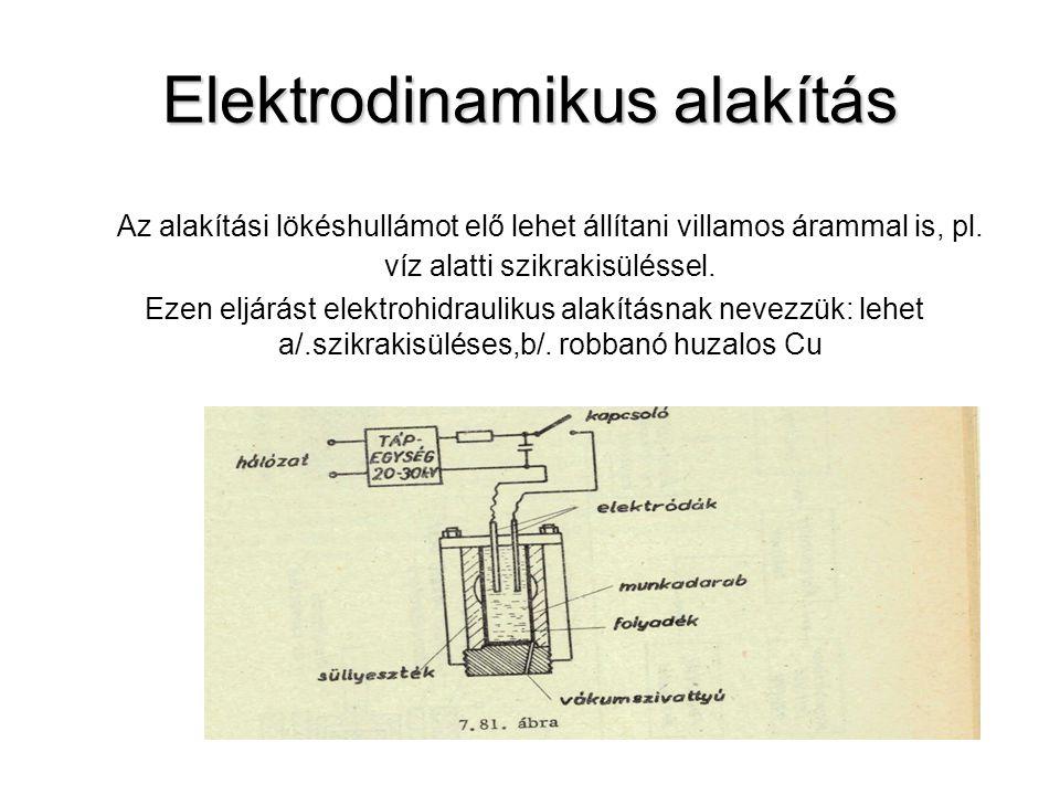 Elektrodinamikus alakítás