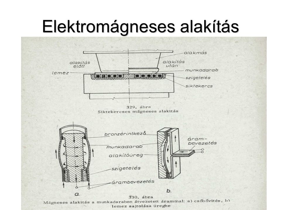 Elektromágneses alakítás
