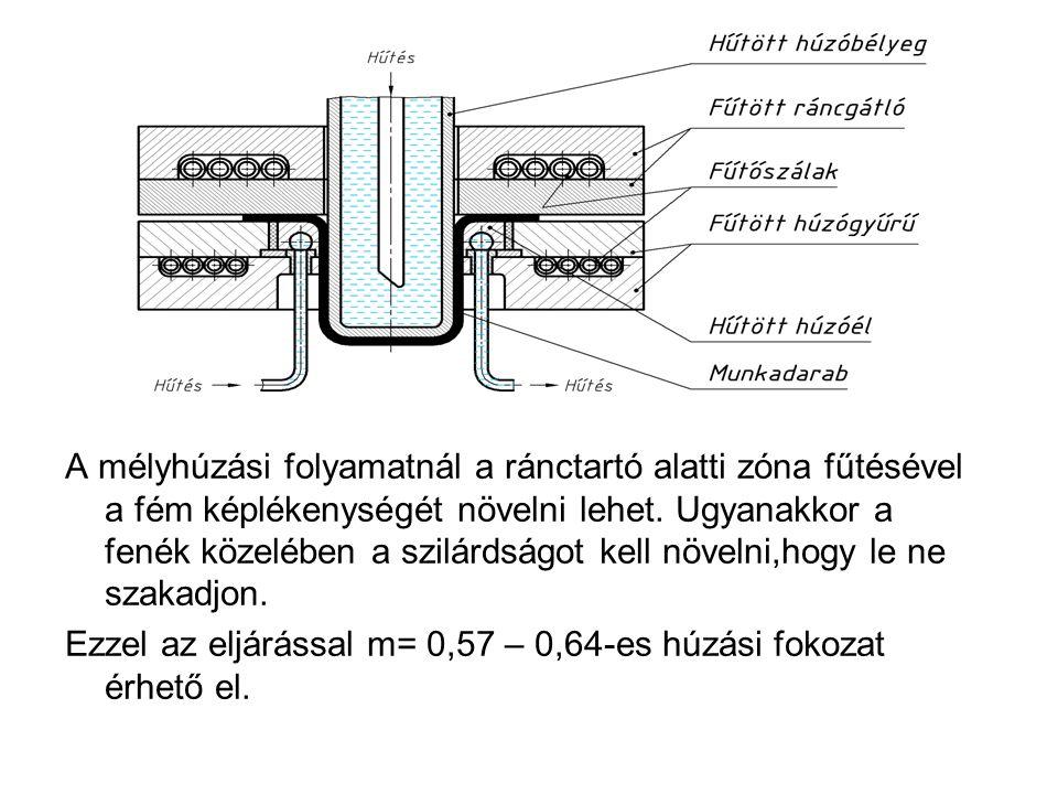A mélyhúzási folyamatnál a ránctartó alatti zóna fűtésével a fém képlékenységét növelni lehet. Ugyanakkor a fenék közelében a szilárdságot kell növelni,hogy le ne szakadjon.