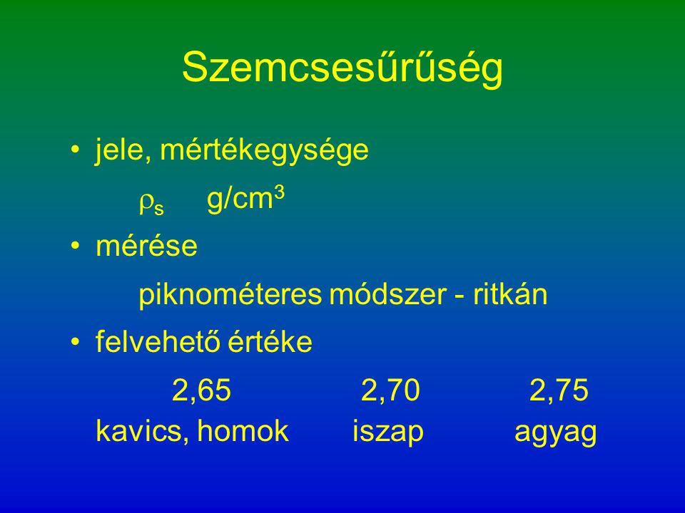Szemcsesűrűség jele, mértékegysége rs g/cm3 mérése