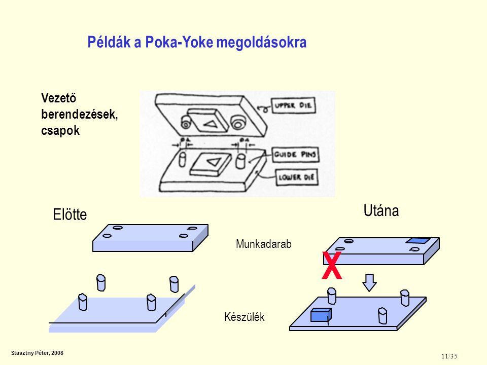 X Példák a Poka-Yoke megoldásokra Utána Elötte Vezető berendezések,