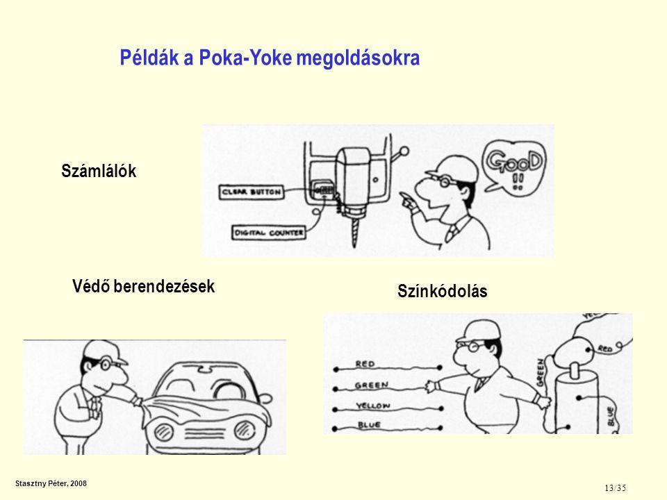 Példák a Poka-Yoke megoldásokra