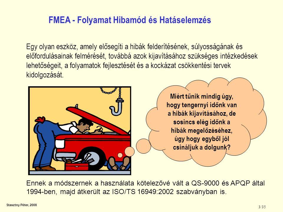 FMEA - Folyamat Hibamód és Hatáselemzés