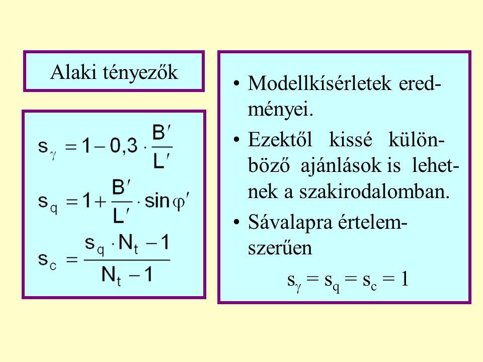 Alaki tényezők Modellkísérletek ered-ményei. Ezektől kissé külön-böző ajánlások is lehet-nek a szakirodalomban.