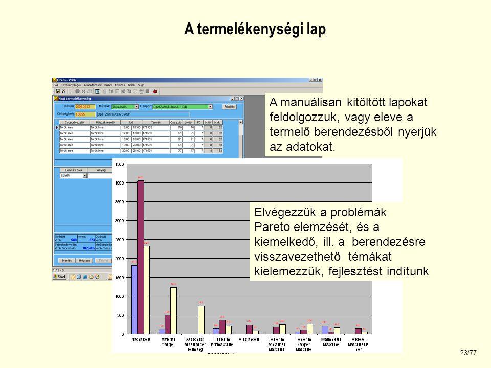 A termelékenységi lap A manuálisan kitöltött lapokat feldolgozzuk, vagy eleve a termelő berendezésből nyerjük.
