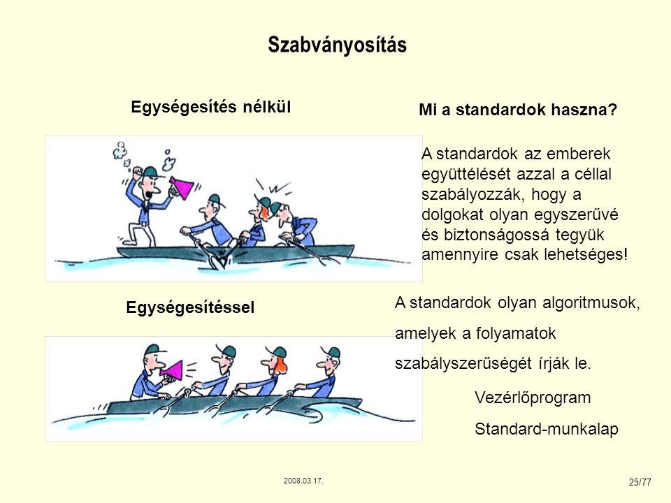 Szabványosítás Egységesítés nélkül Mi a standardok haszna