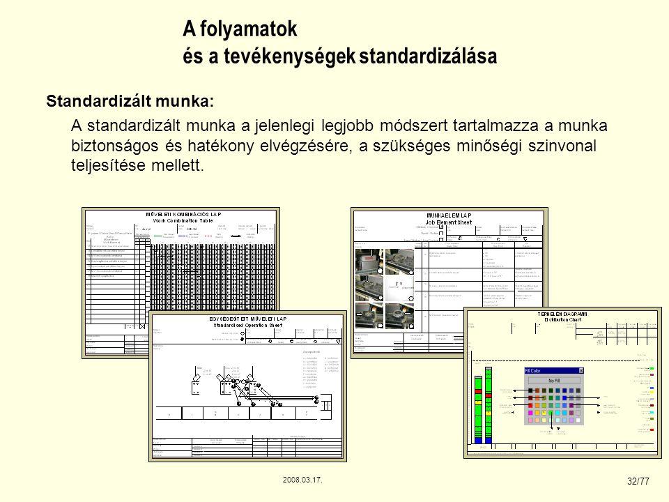 A folyamatok és a tevékenységek standardizálása