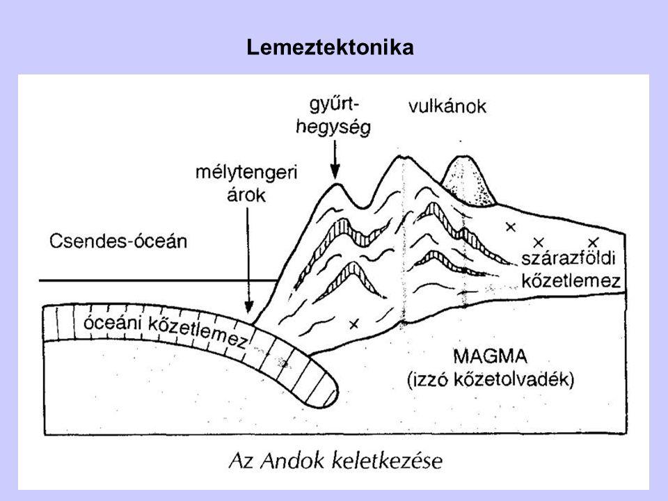 Lemeztektonika