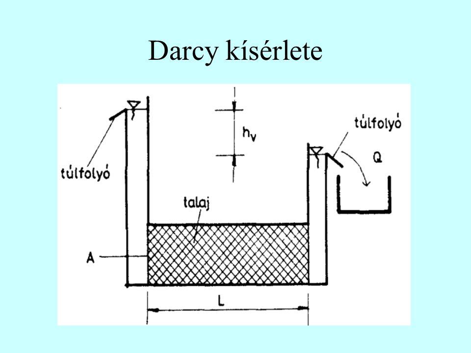 Darcy kísérlete