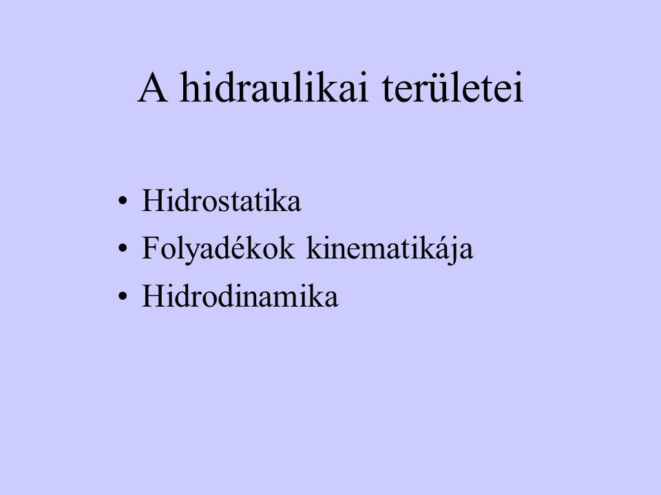 A hidraulikai területei