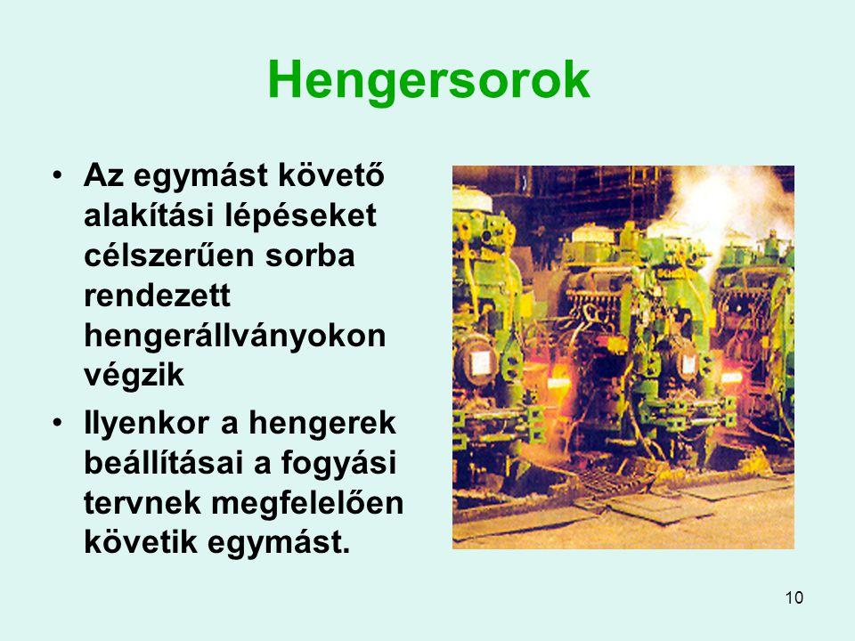 Hengersorok Az egymást követő alakítási lépéseket célszerűen sorba rendezett hengerállványokon végzik.