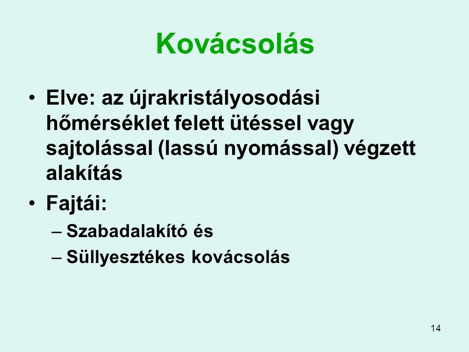 Kovácsolás Elve: az újrakristályosodási hőmérséklet felett ütéssel vagy sajtolással (lassú nyomással) végzett alakítás.
