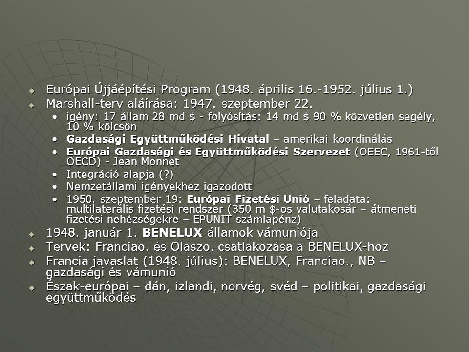 Európai Újjáépítési Program (1948. április 16.-1952. július 1.)