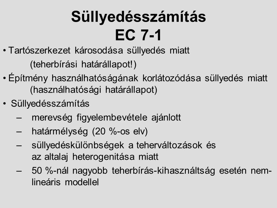 Süllyedésszámítás EC 7-1